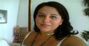 Mulheres portuguesas em Portugal procuram homem - Banco do Amor dc49868b358